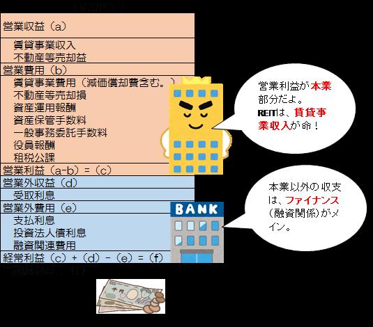 soneki